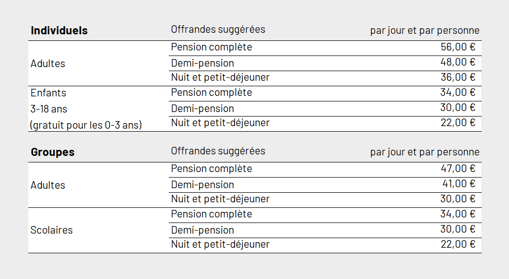 PARTICIPATION-FINANCIERE-HEBERGEMENT