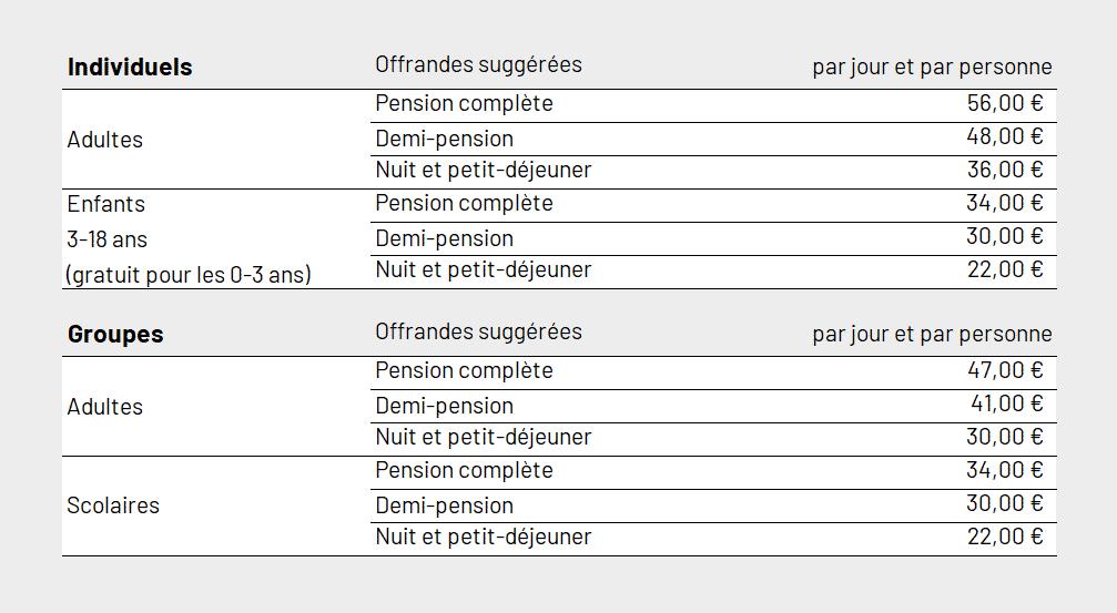 PARTICIPATION-FINANCIERE-HEBERGEMENT