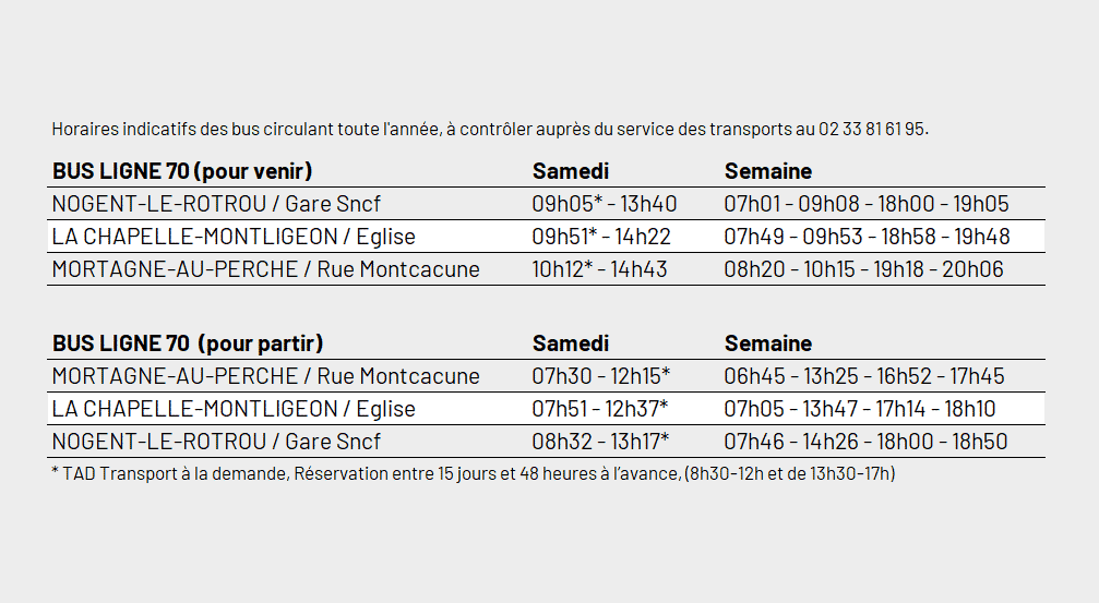 Bus schedules from Nogent-le-Rotrou train station to La Chapelle-Montligeon